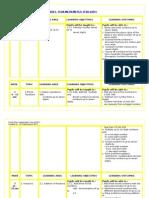 Rancangan Tahunan MT-TH62011