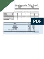 Calculo de Panel i.e. 601091