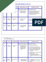Rancangan Tahunan MT-Th22011