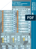 Poster Comparison List PAA