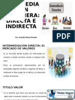 INTERMEDIACIÓN-FINANCIERA-AL-25.05.207-IV