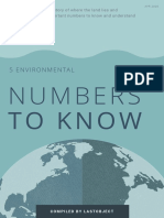 5 environmental numbers to know