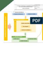 plantilla_caracterizacion_de_procesos OSCAR FABIAN TORRES PINZON.xlsx