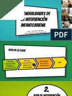 Clase 1. B Generalidades de la Intervención - Plan de Int. Objetivos y Actividades.pdf
