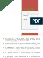 CAP II Administracion de la memoria principal.pdf