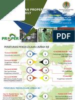 PENILAIAN PROPER RS'27'10'17.pptx