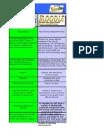 Fram work DET(68703 & 82915 )