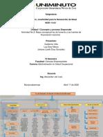 Act. 2_Mapa Mental _Ley  Fomento Fuentes de Financiación_ASOD VI Semestre _Soporte.pdf