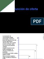 2. LA FUNCION DE OFERTA
