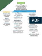 Biologia mapa conceptual.pdf