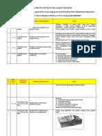 XII IPS 1 sampai 4_Geografi_Selasa 17 Maret 2020_Dra Endang Sri Suwarti.docx