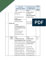 format skenario video febro.docx