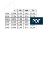 Table for Asset Cost Analysis