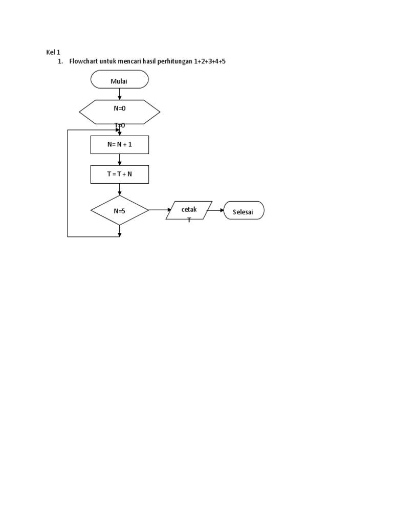 Soal Looping1 Jawaban
