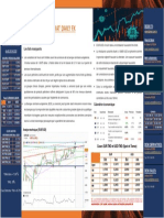Daily FX 30-04-2020