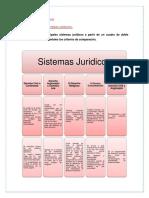 Sesión 6 sistema jurídico
