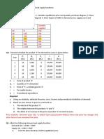 Demand, supply and elasticity numericals