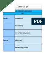 Esquemas 4.pdf