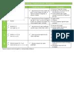 Progression-Graphisme-GS