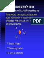 sedimentación 1.pdf