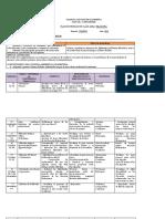 Planeación Período 4- Filosofía 10° 2019.doc