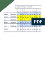 jadwal pengalihan sementara pklsb3