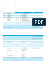 MT103 File Format Guide