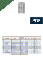 INFORME DE EVALUACION ECONOMICA SED-LP-DCCEE-148-2019.xlsx
