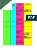 tabla TIC gestiosn del conocimiento y ofmatica