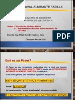 UNIDAD 2.2 REPRESENTACIÓN FASORIAL RLC