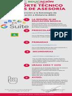 Copia de soportetécnicor10 Infographics (2).pdf