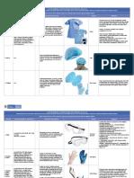 Lista de elementos de proteccion con normas