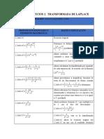 Ejercicio 2 transformada de Laplace senh2t.docx