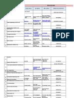 Clients Details Of VGA