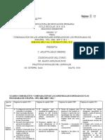 Arlette. Cuadro Comparativo.comparación de Los Aprendizajes Esperados en Los Programas de Español 1993, 2000, 2009 y 2011.