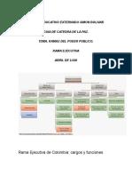 Rama Ejecutiva de Colombia