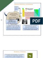 Elementos químicos y compuestos.docx