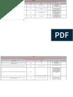 Copia de Lista de Chequeo de Auditoria Interna Riesgos