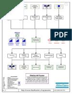 (Visio-ACCH-GMRS-MM-FP01 Administración Planificación y Programación.vsd).pdf