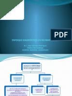 CLASE 1 - ENFOQUE DIAGNOSTICO EN REUMATOLOGIA