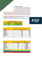 ejerciciode costos clase 13 de mayo V1
