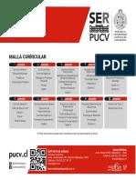 09_malla_bioquimica_2019.pdf