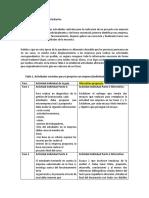 Actividades alternativas al trabajo con empresa-16-2-2020