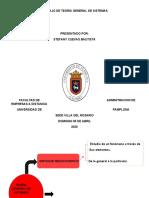 TRABAJO DE TEORIA GENERAL DE SISTEMAS CUADRO SINOPTICO.docx
