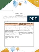 Anexo 5 Matriz 4 Fase final. Evaluacion final.