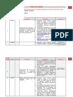 PT_Gestion_de_la_Instituciones_1o_periodo_2018