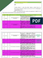 OrgyAdmE-Plan_de_Trabajo_2 Ciclo 2020 (2).pdf