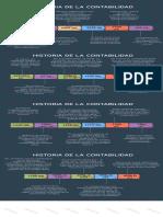 linea de tiempo 1.pdf
