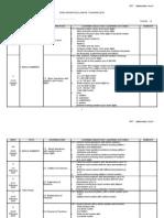 RPT & PLAN-J Math Yr 6