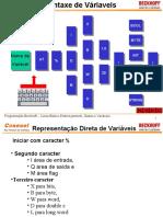 144867074-Enderecamento-Dados-e-Variaveis.ppt